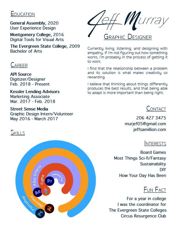 Graphic Resume_v3.02-01